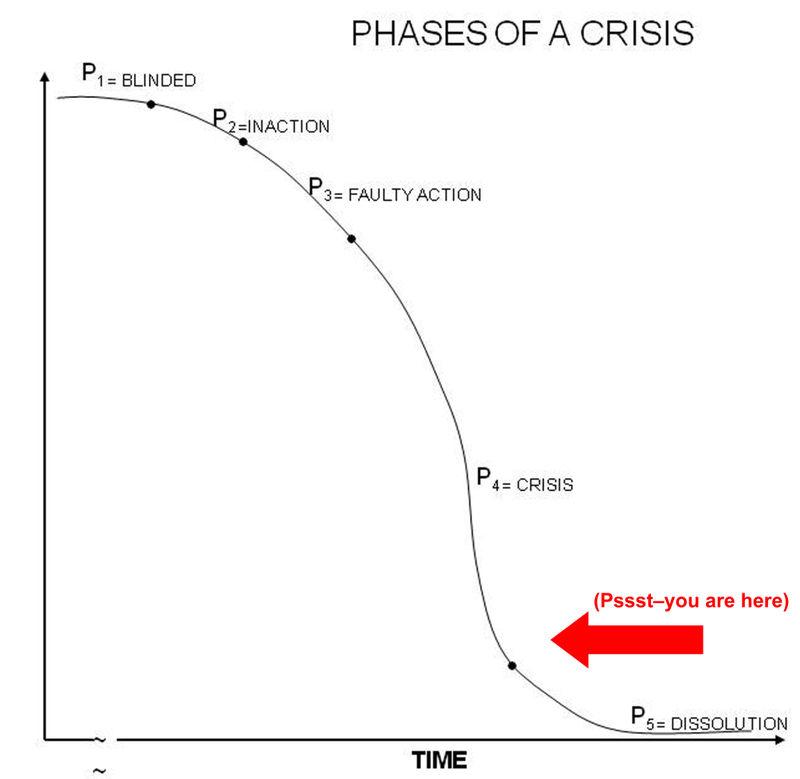 Crisis Curve 600 DPI copy